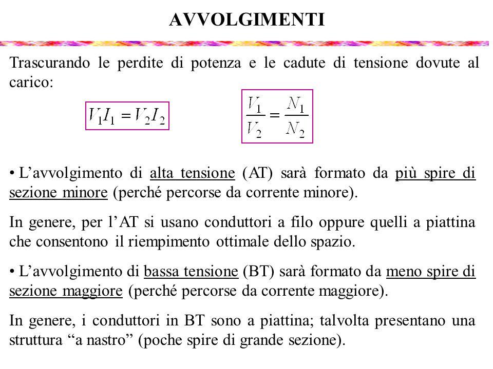 AVVOLGIMENTO A FILO PER BT Filo Sezione avv.