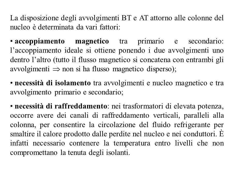 Il sistema isolante carta-olio è quello più affidabile per le apparecchiature in alta ed altissima tensione (trasformatori, isolatori passanti, cavi).