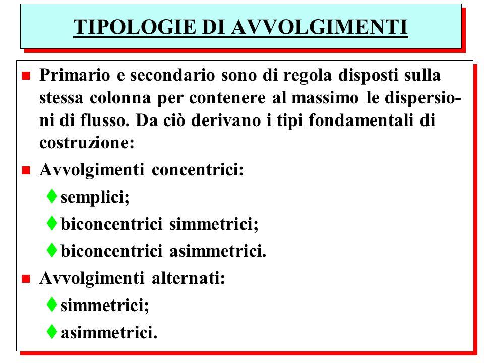 SISTEMI DI ISOLAMENTO n NOMEX: carta in fibre corte e legante di poliamide aromatico (resistente in temperatura).