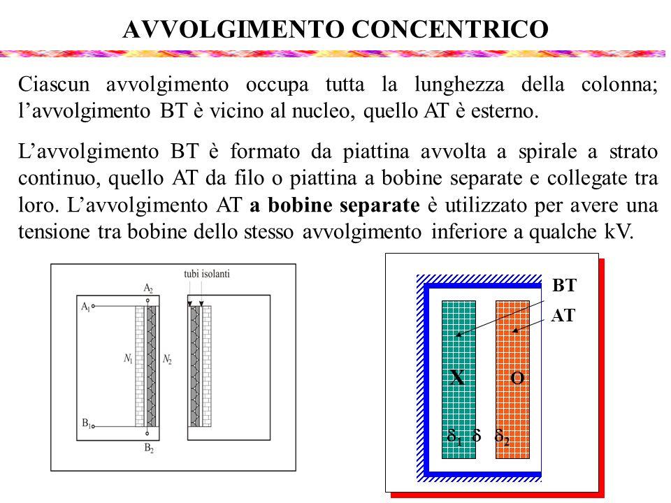 Lavvolgimento concentrico è il più diffuso perché presenta i seguenti vantaggi: migliore accoppiamento magnetico; facilità di isolamento (con tubi isolanti); facilità di circolazione del fluido refrigerante (con canali verticali).