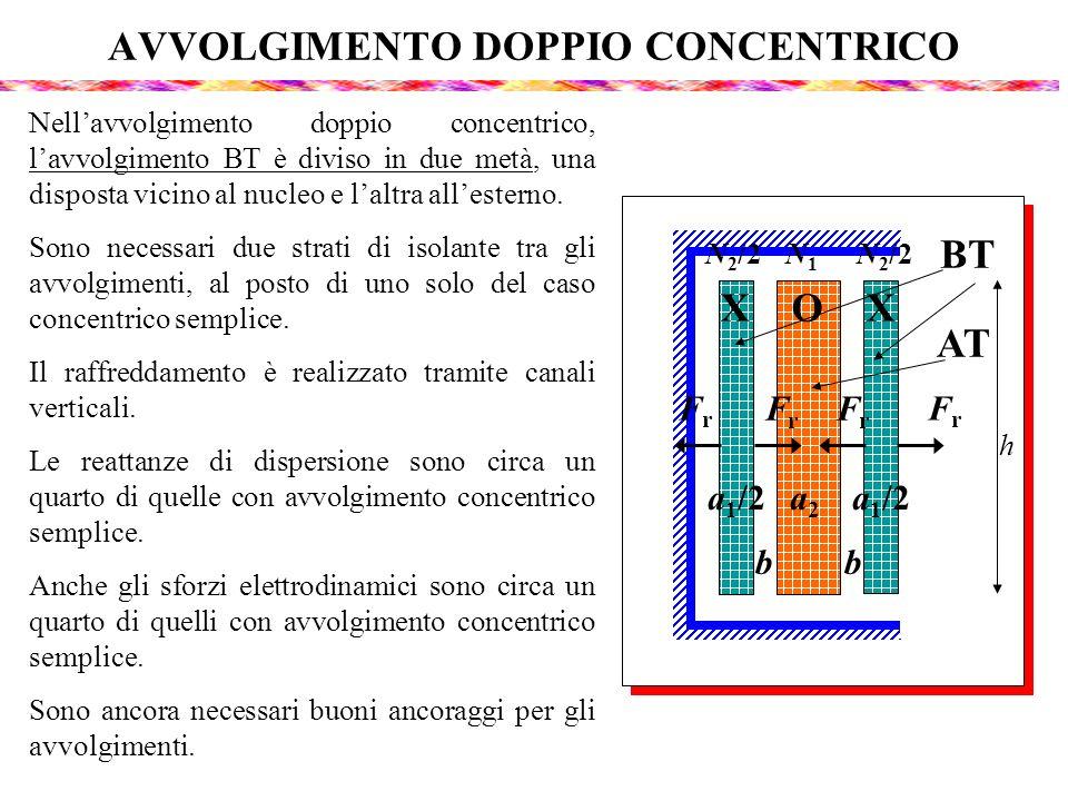 BICONCENTRICI SIMMETRICI X O X AT BT 1 /2 2 1 /2 La disposizione geometrica influenza le reattanze di dispersione che a loro volta determinano la V cc La reattanza di dispersine si controlla sia con le dimensioni radiali e longitudinali dellavvolgimento, sia con le distanze e gli spazi tra le bobine La disposizione geometrica influenza le reattanze di dispersione che a loro volta determinano la V cc La reattanza di dispersine si controlla sia con le dimensioni radiali e longitudinali dellavvolgimento, sia con le distanze e gli spazi tra le bobine BICONCENTRICI DISSIMMETRICI X O X Regolaz.