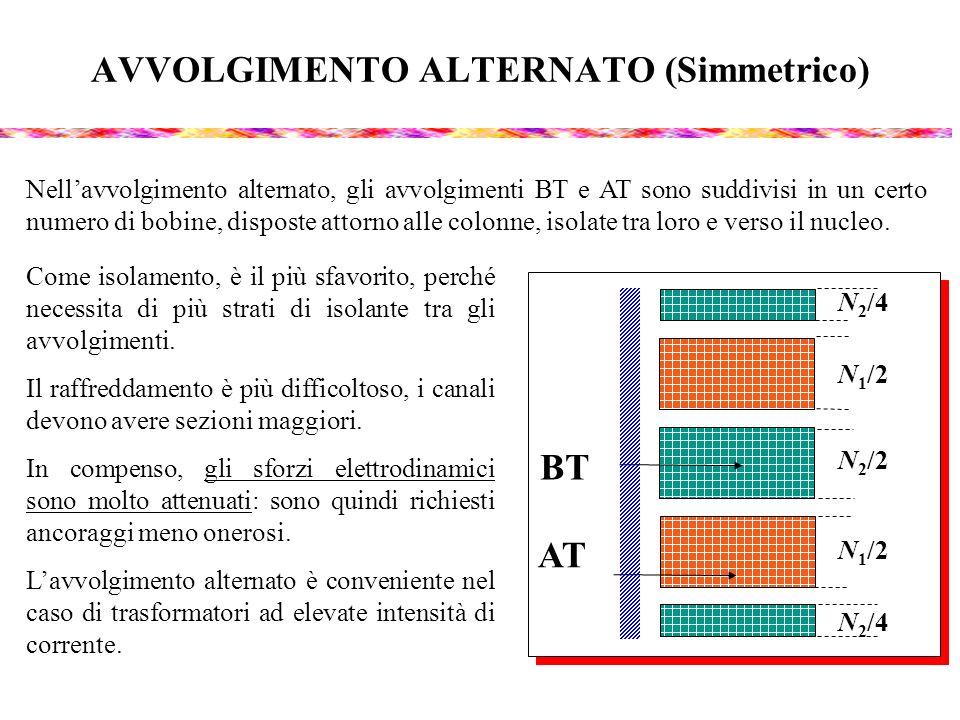 AVVOLGIMENTI ALTERNATI DISSIMMETRICI AT BT AVVOLGIMENTI ALTERNATI DISSIMMETRICI AT BT La geometria determina anche gli sforzi elettrodinamici.