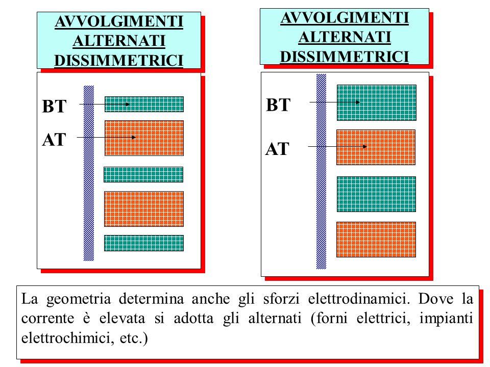 n I nastri microcorrugati contribuiscono alla tenuta dielettrica del sistema sia con azione di filtraggio che con la creazione di barriere ad elevata rigidità dielettrica.