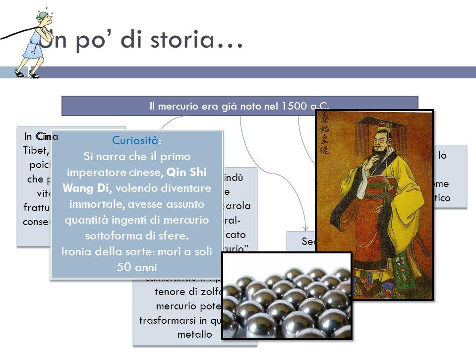 Un po di storia… Il mercurio era già noto nel 1500 a.C. I romani e i greci lo utilizzavano principalmente come unguento e cosmetico In Cina, in India