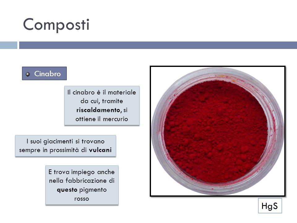 Composti Cinabro HgS Il cinabro è il materiale da cui, tramite riscaldamento, si ottiene il mercurio I suoi giacimenti si trovano sempre in prossimità