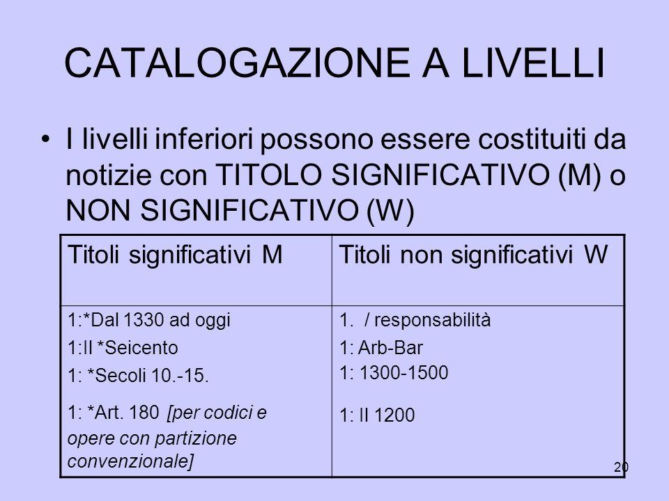 20 CATALOGAZIONE A LIVELLI I livelli inferiori possono essere costituiti da notizie con TITOLO SIGNIFICATIVO (M) o NON SIGNIFICATIVO (W) Titoli signif