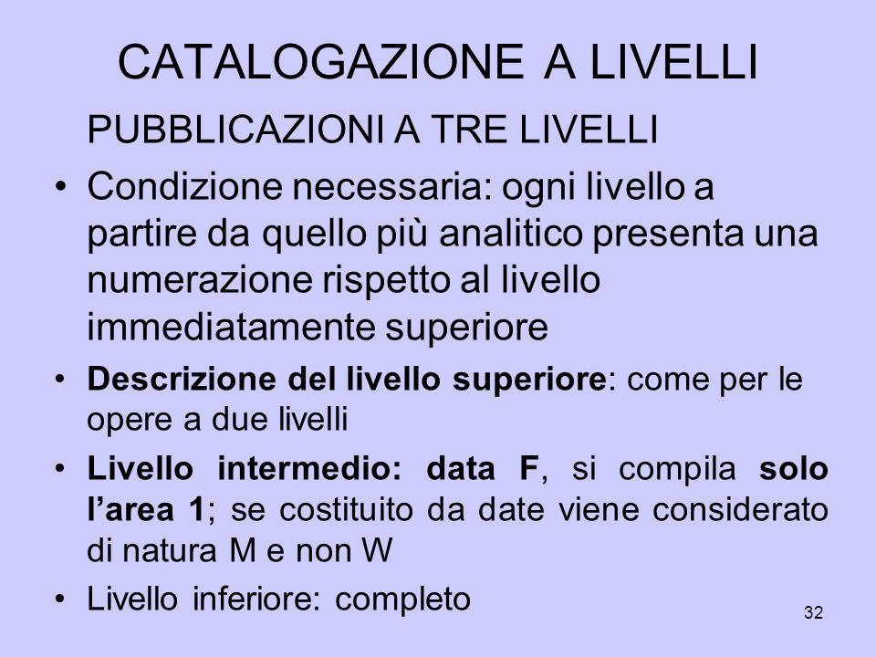 32 CATALOGAZIONE A LIVELLI PUBBLICAZIONI A TRE LIVELLI Condizione necessaria: ogni livello a partire da quello più analitico presenta una numerazione