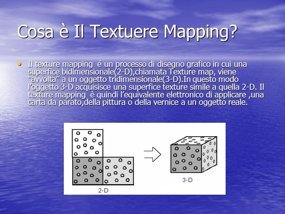 Cosa è Il Textuere Mapping? Il texture mapping é un processo di disegno grafico in cui una superfice bidimensionale(2-D),chiamata Texture map, viene a