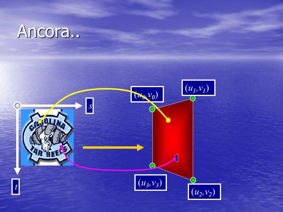 Ancora… Per esempio in un quadrato definito dalle coordinate: Vertice in basso a sinistra: -1.0, -1.0; Vertice in basso a destra : 1.0, -1.0; Vertice in alto a destra : 1.0, 1.0; Vertice in alto a sinistra : -1.0, 1.0; Le coordinate delle texture saranno: Vertice in basso a sinistra: 0.0, 0.0; Vertice in basso a destra: 1.0, 0.0; Vertice in alto a destra: 1.0, 1.0; Vertice in alto a sinistra: 0.0, 1.0; Per esempio in un quadrato definito dalle coordinate: Vertice in basso a sinistra: -1.0, -1.0; Vertice in basso a destra : 1.0, -1.0; Vertice in alto a destra : 1.0, 1.0; Vertice in alto a sinistra : -1.0, 1.0; Le coordinate delle texture saranno: Vertice in basso a sinistra: 0.0, 0.0; Vertice in basso a destra: 1.0, 0.0; Vertice in alto a destra: 1.0, 1.0; Vertice in alto a sinistra: 0.0, 1.0; Il codice per l esempio del quadrato dimostra come prima del vertice devono essere specificate le coordinate texture associate.