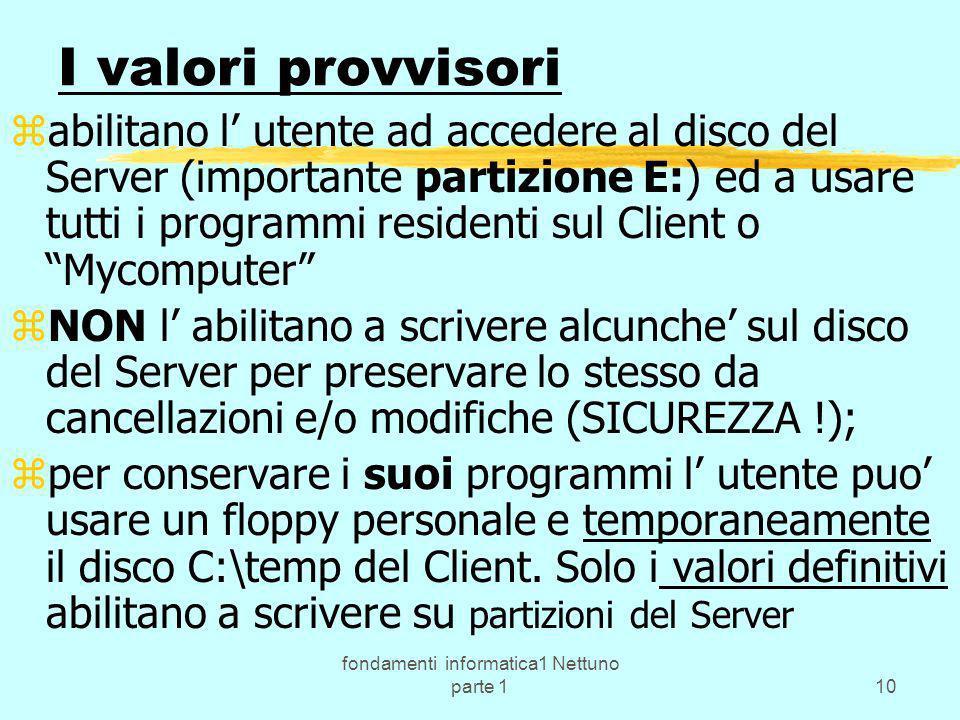 fondamenti informatica1 Nettuno parte 110 I valori provvisori zabilitano l utente ad accedere al disco del Server (importante partizione E:) ed a usar