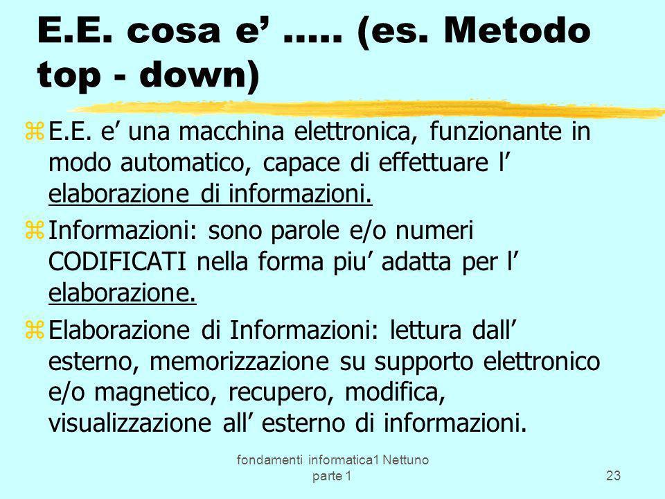 fondamenti informatica1 Nettuno parte 123 E.E. cosa e ….. (es. Metodo top - down) zE.E. e una macchina elettronica, funzionante in modo automatico, ca