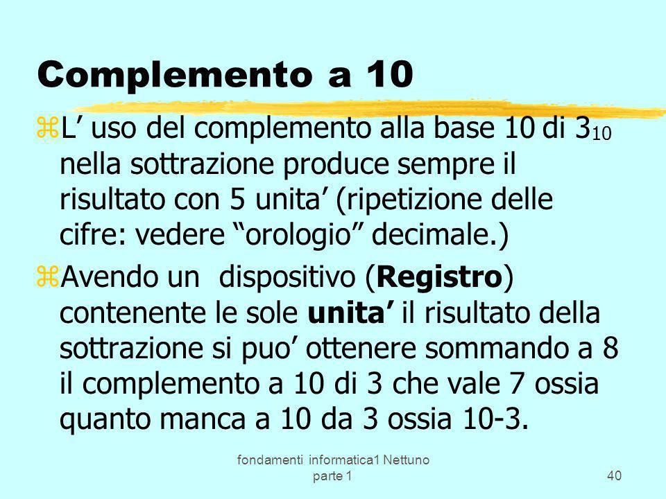 fondamenti informatica1 Nettuno parte 140 Complemento a 10 zL uso del complemento alla base 10 di 3 10 nella sottrazione produce sempre il risultato c