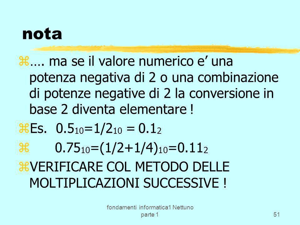 fondamenti informatica1 Nettuno parte 151 nota z…. ma se il valore numerico e una potenza negativa di 2 o una combinazione di potenze negative di 2 la