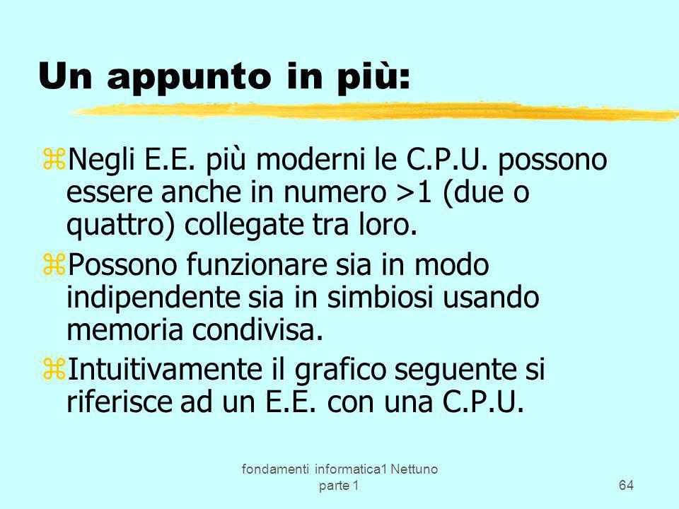 fondamenti informatica1 Nettuno parte 164 Un appunto in più: zNegli E.E. più moderni le C.P.U. possono essere anche in numero >1 (due o quattro) colle