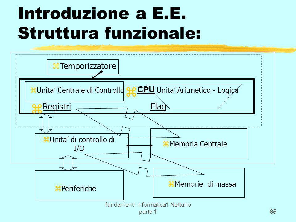 fondamenti informatica1 Nettuno parte 165 Introduzione a E.E. Struttura funzionale: zTemporizzatore zUnita Centrale di Controllo Unita Aritmetico - Lo
