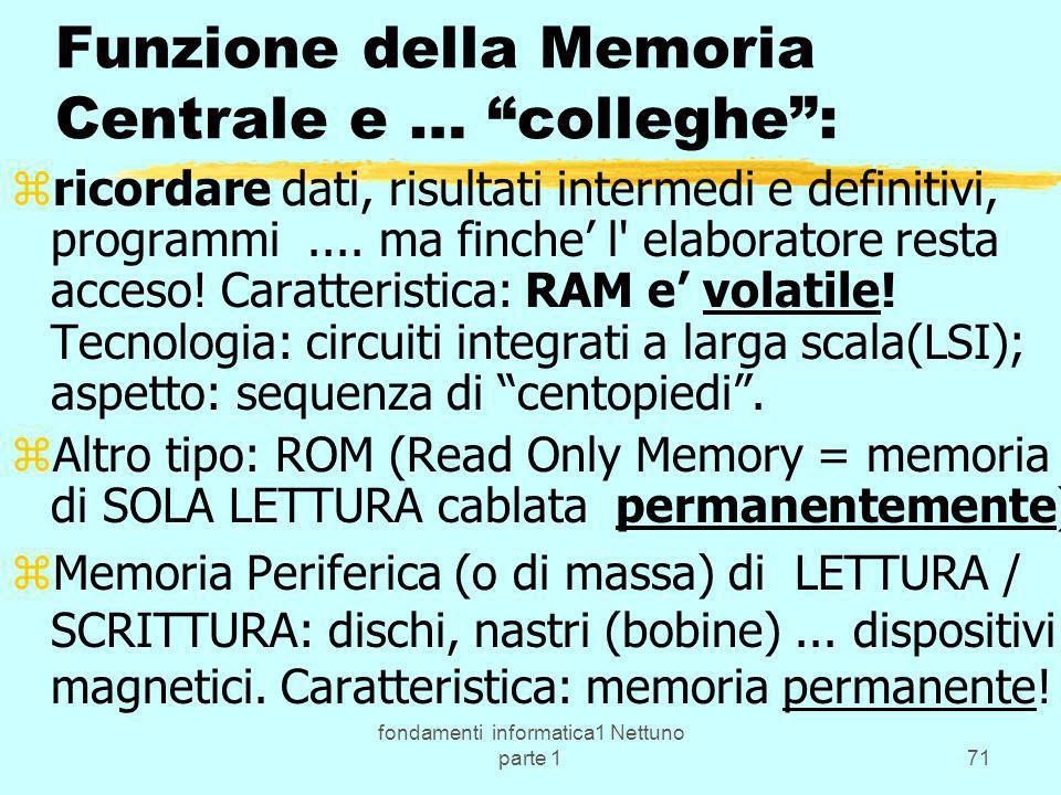 fondamenti informatica1 Nettuno parte 171 Funzione della Memoria Centrale e … colleghe: zricordare dati, risultati intermedi e definitivi, programmi..