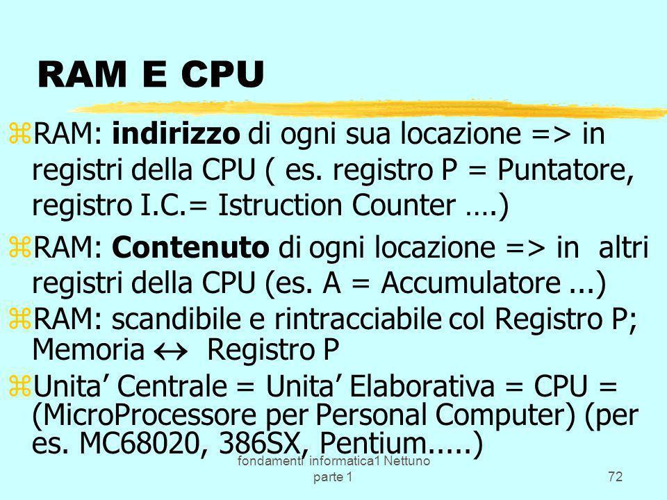 fondamenti informatica1 Nettuno parte 172 RAM E CPU zRAM: indirizzo di ogni sua locazione => in registri della CPU ( es. registro P = Puntatore, regis