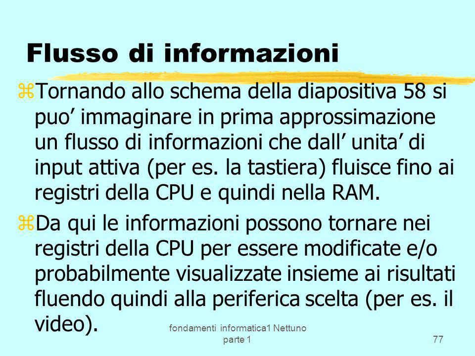 fondamenti informatica1 Nettuno parte 177 Flusso di informazioni zTornando allo schema della diapositiva 58 si puo immaginare in prima approssimazione