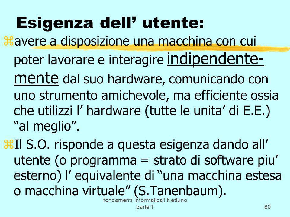 fondamenti informatica1 Nettuno parte 180 Esigenza dell utente: zavere a disposizione una macchina con cui poter lavorare e interagire indipendente- m