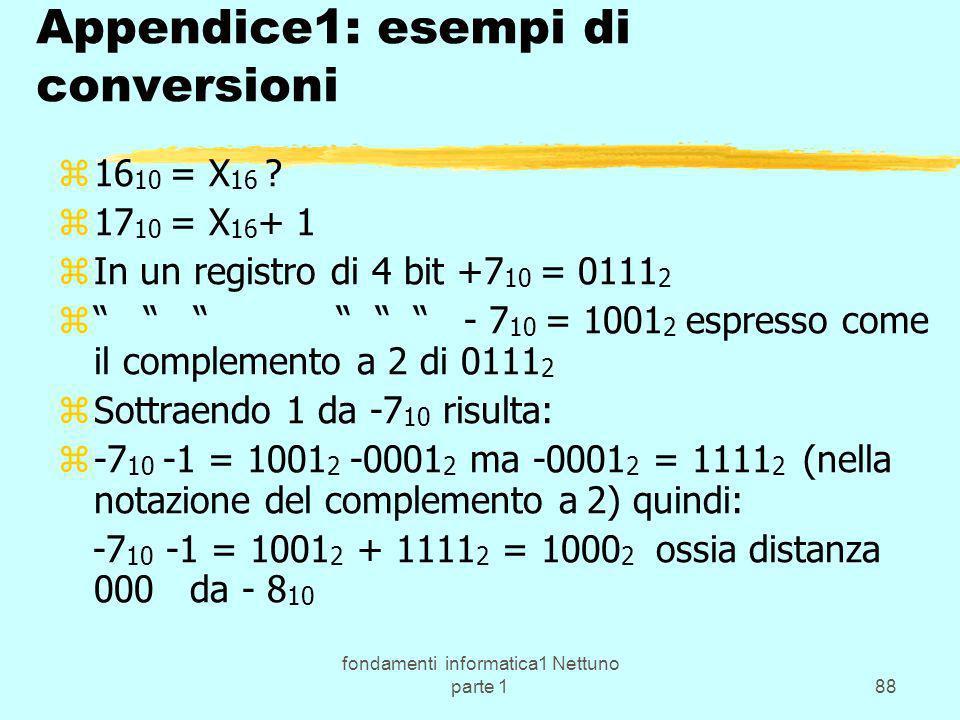 fondamenti informatica1 Nettuno parte 188 Appendice1: esempi di conversioni z16 10 = X 16 ? z17 10 = X 16 + 1 zIn un registro di 4 bit +7 10 = 0111 2