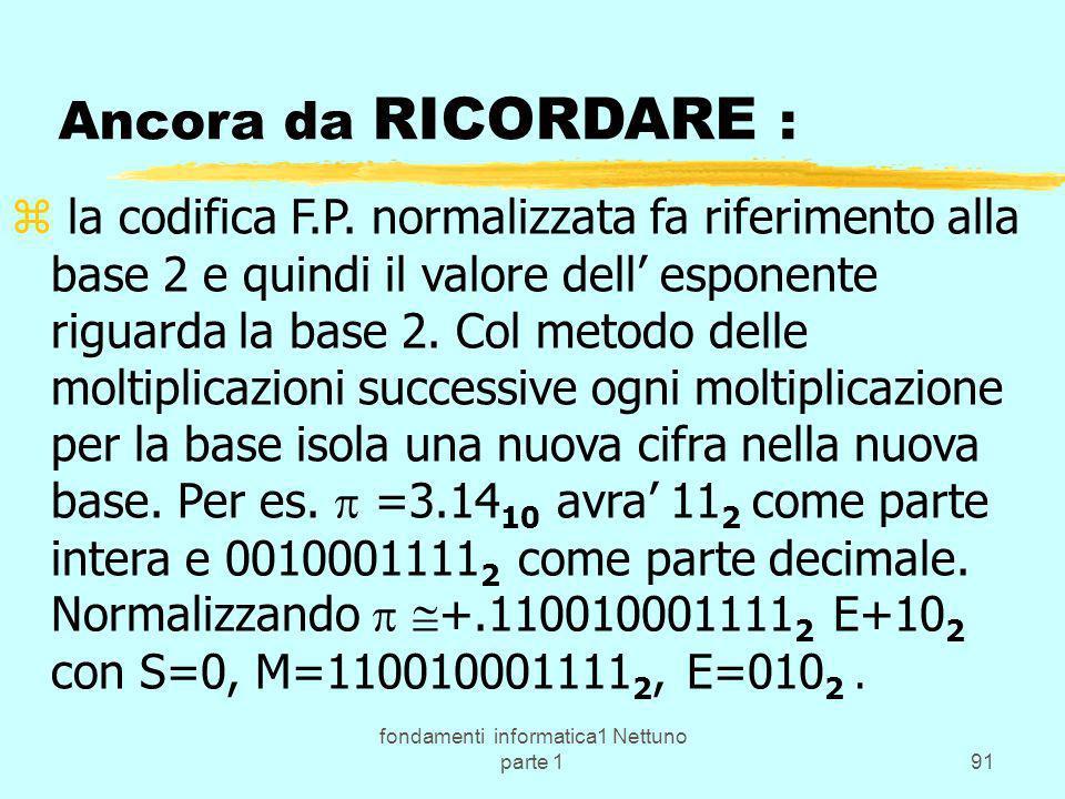 fondamenti informatica1 Nettuno parte 191 Ancora da RICORDARE : z la codifica F.P. normalizzata fa riferimento alla base 2 e quindi il valore dell esp