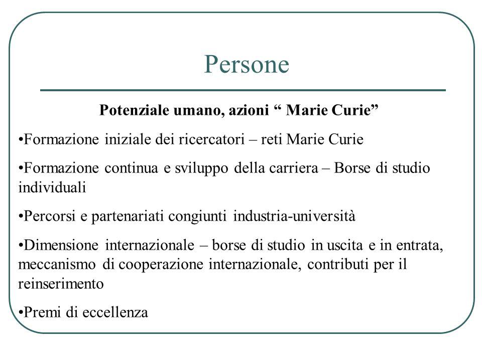 Persone Potenziale umano, azioni Marie Curie Formazione iniziale dei ricercatori – reti Marie Curie Formazione continua e sviluppo della carriera – Bo