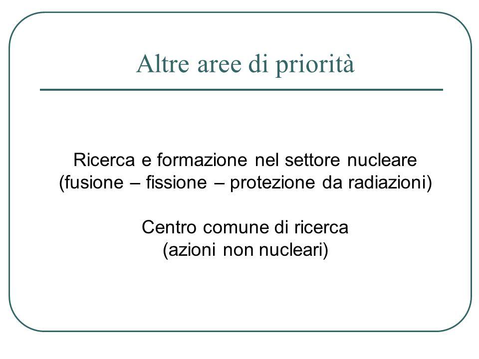 Altre aree di priorità Ricerca e formazione nel settore nucleare (fusione – fissione – protezione da radiazioni) Centro comune di ricerca (azioni non