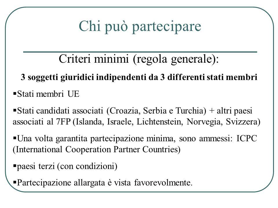 Criteri minimi (regola generale): 3 soggetti giuridici indipendenti da 3 differenti stati membri Stati membri UE Stati candidati associati (Croazia, S