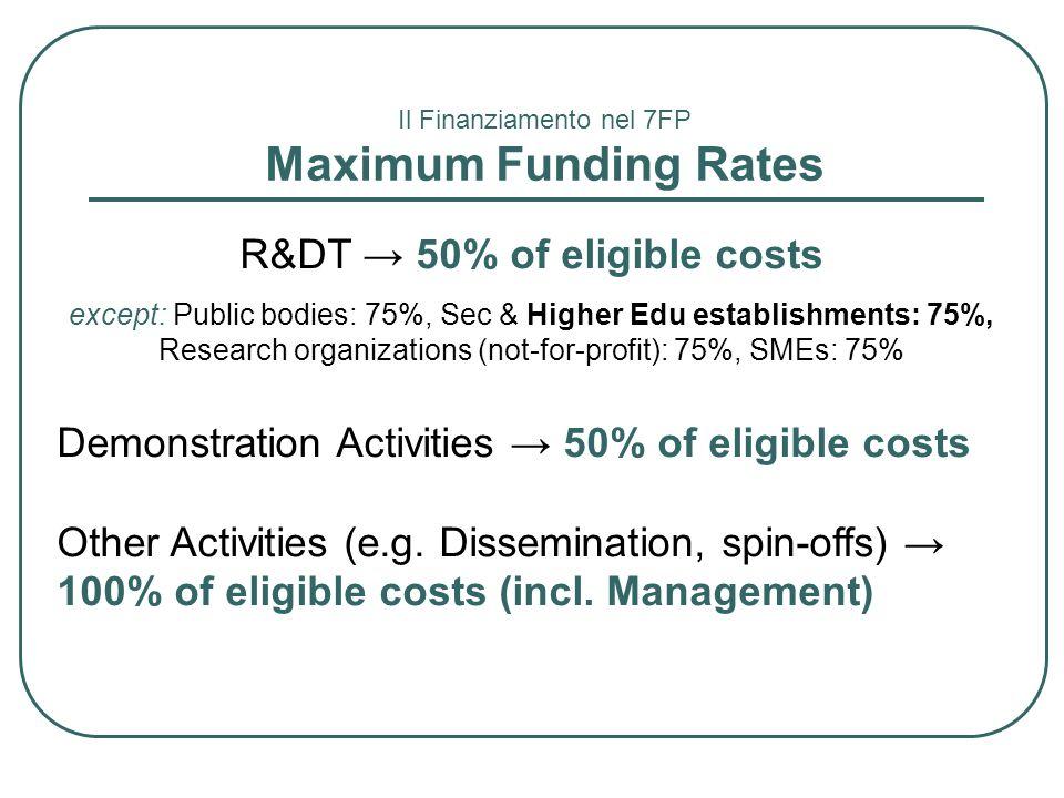 R&DT 50% of eligible costs except: Public bodies: 75%, Sec & Higher Edu establishments: 75%, Research organizations (not-for-profit): 75%, SMEs: 75% D