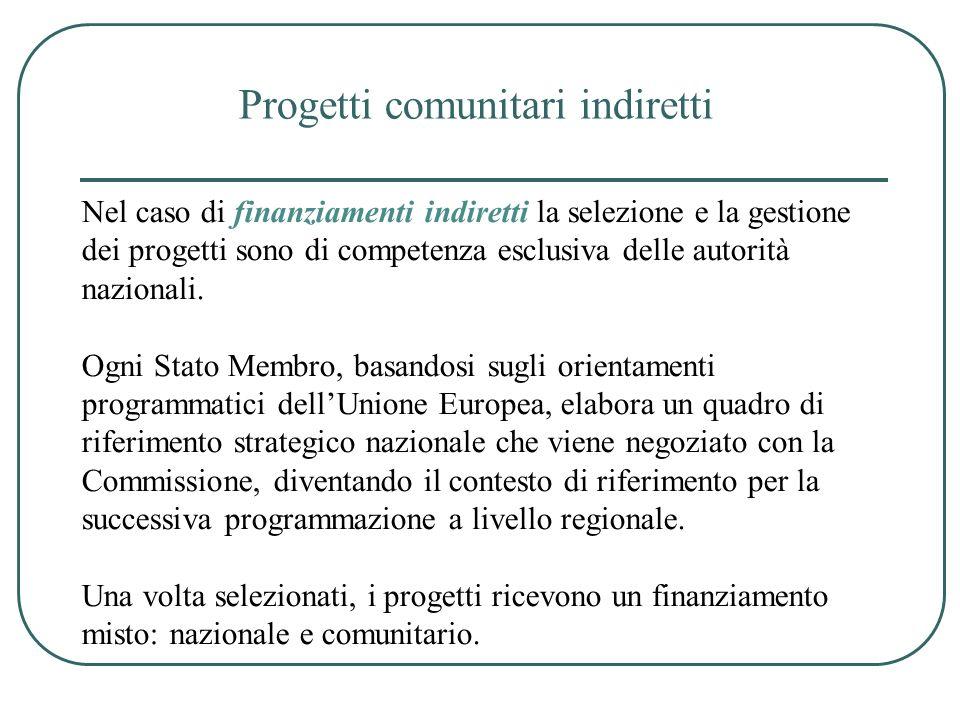 Progetti comunitari indiretti Nel caso di finanziamenti indiretti la selezione e la gestione dei progetti sono di competenza esclusiva delle autorità