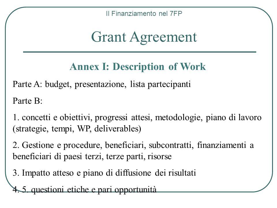 Il Finanziamento nel 7FP Grant Agreement Annex I: Description of Work Parte A: budget, presentazione, lista partecipanti Parte B: 1. concetti e obiett