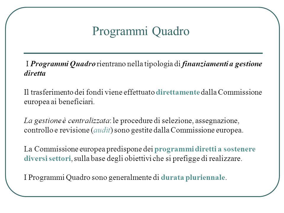Settimo Programma Quadro = 7PQ Seventh Framework Program = 7FP Per il finanziamento dei progetti di ricerca e sviluppo tecnologico.