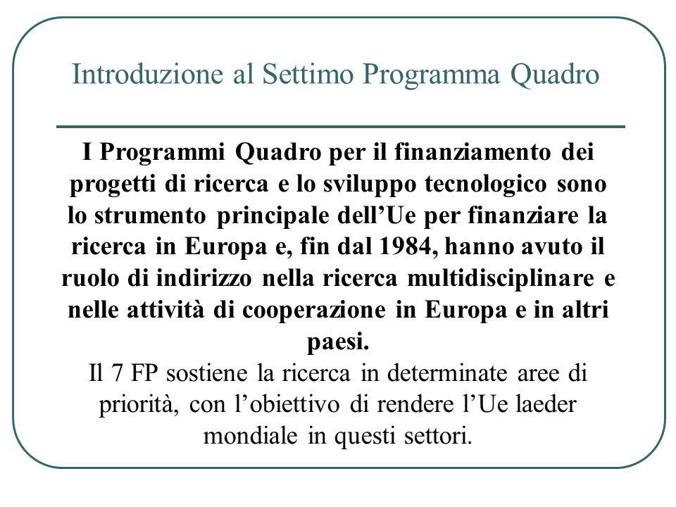 I Programmi Quadro per il finanziamento dei progetti di ricerca e lo sviluppo tecnologico sono lo strumento principale dellUe per finanziare la ricerc