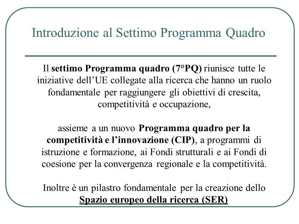 Preventivo CE (7 anni) = 50,5 Mld CEEA (5 anni) = 2,7 Mld > 41% rispetto al 6FP a prezzi 2004 e del 63% a prezzi correnti Il budget del Settimo Programma Quadro