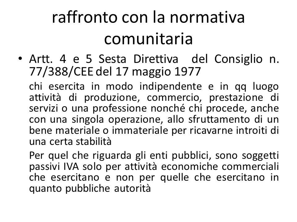 raffronto con la normativa comunitaria Artt. 4 e 5 Sesta Direttiva del Consiglio n. 77/388/CEE del 17 maggio 1977 chi esercita in modo indipendente e