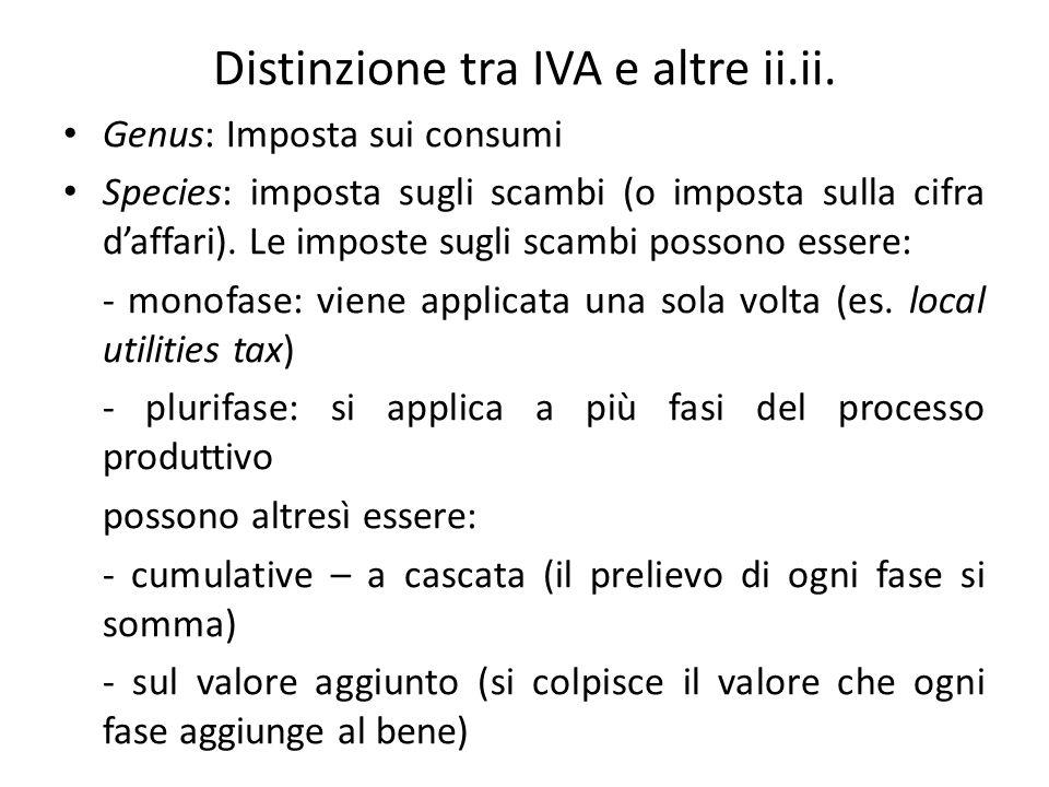 Distinzione tra IVA e altre ii.ii. Genus: Imposta sui consumi Species: imposta sugli scambi (o imposta sulla cifra daffari). Le imposte sugli scambi p