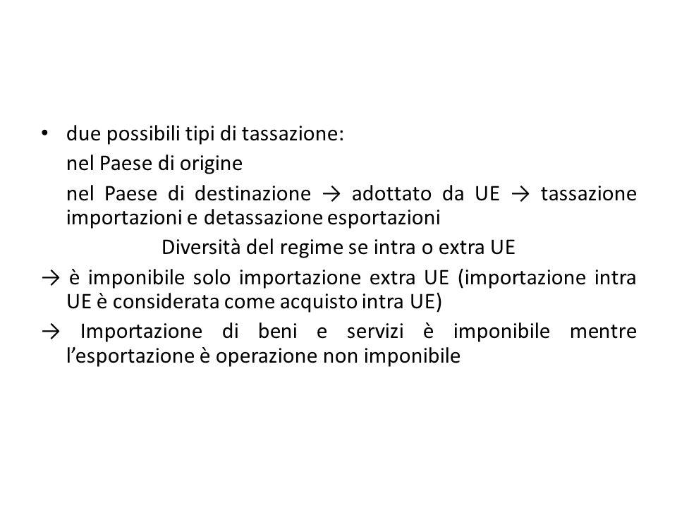 due possibili tipi di tassazione: nel Paese di origine nel Paese di destinazione adottato da UE tassazione importazioni e detassazione esportazioni Di
