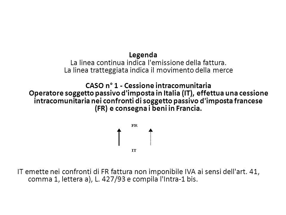 Legenda La linea continua indica l'emissione della fattura. La linea tratteggiata indica il movimento della merce CASO n° 1 - Cessione intracomunitari
