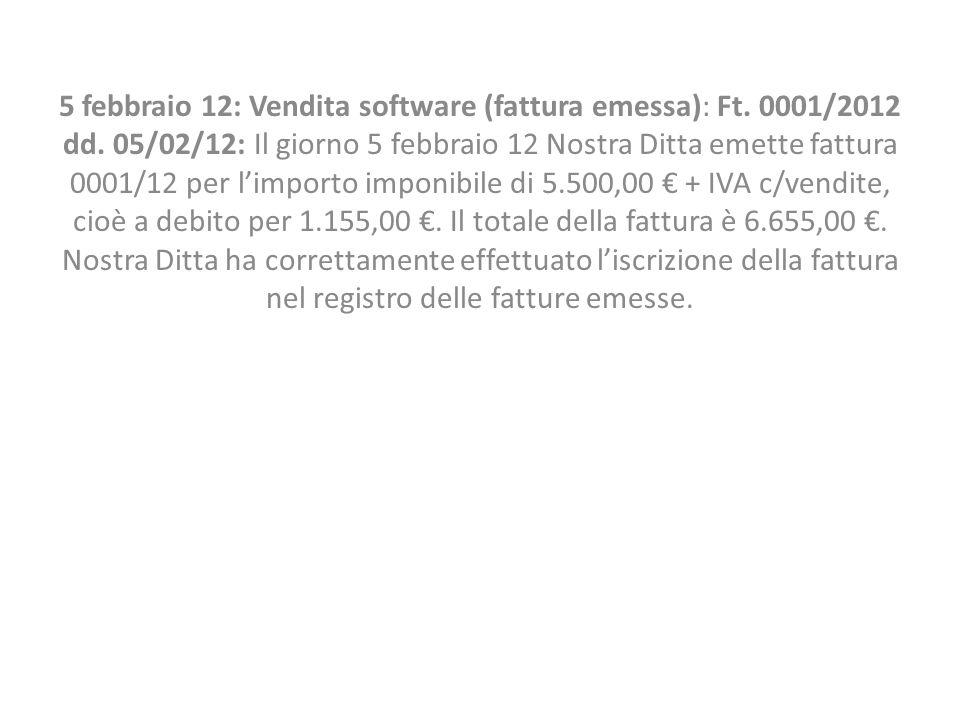 5 febbraio 12: Vendita software (fattura emessa): Ft. 0001/2012 dd. 05/02/12: Il giorno 5 febbraio 12 Nostra Ditta emette fattura 0001/12 per limporto