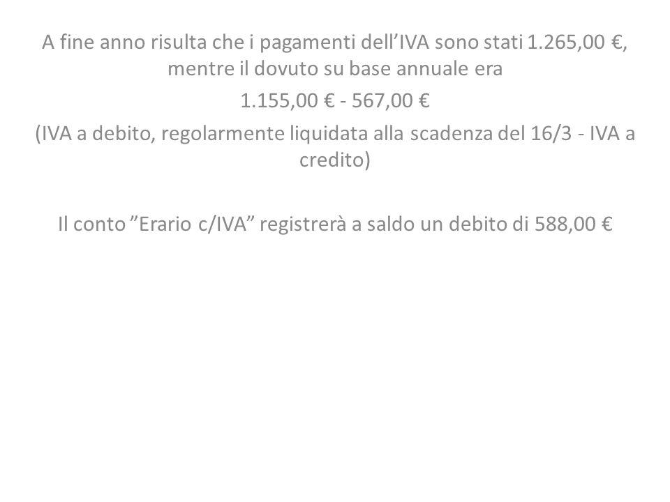 A fine anno risulta che i pagamenti dellIVA sono stati 1.265,00, mentre il dovuto su base annuale era 1.155,00 - 567,00 (IVA a debito, regolarmente li