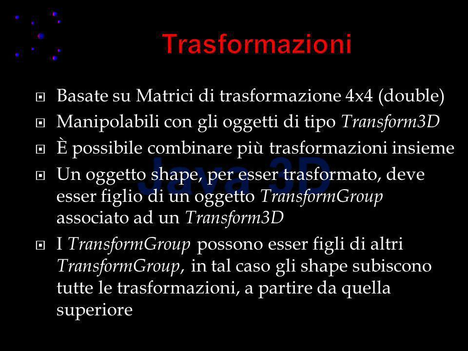 Basate su Matrici di trasformazione 4x4 (double) Manipolabili con gli oggetti di tipo Transform3D È possibile combinare più trasformazioni insieme Un oggetto shape, per esser trasformato, deve esser figlio di un oggetto TransformGroup associato ad un Transform3D I TransformGroup possono esser figli di altri TransformGroup, in tal caso gli shape subiscono tutte le trasformazioni, a partire da quella superiore