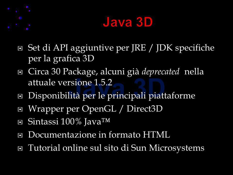 Set di API aggiuntive per JRE / JDK specifiche per la grafica 3D Circa 30 Package, alcuni già deprecated nella attuale versione 1.5.2 Disponibilità per le principali piattaforme Wrapper per OpenGL / Direct3D Sintassi 100% Java Documentazione in formato HTML Tutorial online sul sito di Sun Microsystems