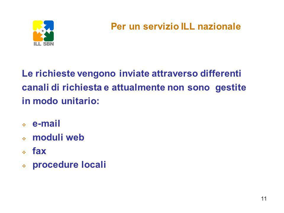 11 Le richieste vengono inviate attraverso differenti canali di richiesta e attualmente non sono gestite in modo unitario: e-mail moduli web fax procedure locali Per un servizio ILL nazionale