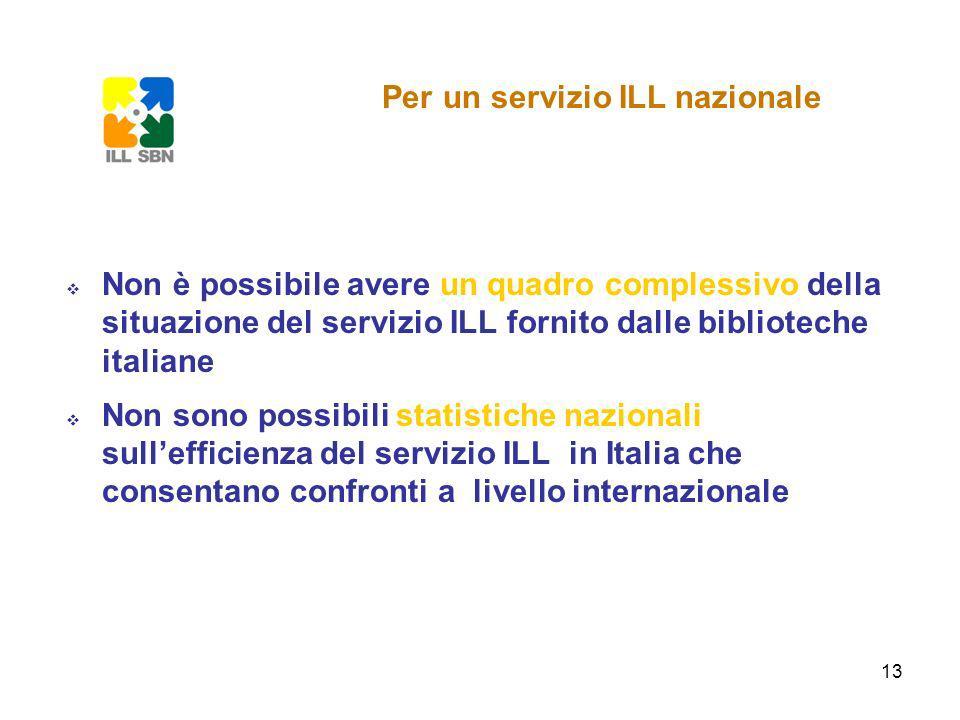 13 Non è possibile avere un quadro complessivo della situazione del servizio ILL fornito dalle biblioteche italiane Non sono possibili statistiche nazionali sullefficienza del servizio ILL in Italia che consentano confronti a livello internazionale Per un servizio ILL nazionale