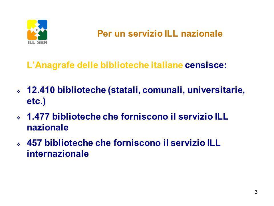3 Per un servizio ILL nazionale LAnagrafe delle biblioteche italiane censisce: 12.410 biblioteche (statali, comunali, universitarie, etc.) 1.477 biblioteche che forniscono il servizio ILL nazionale 457 biblioteche che forniscono il servizio ILL internazionale