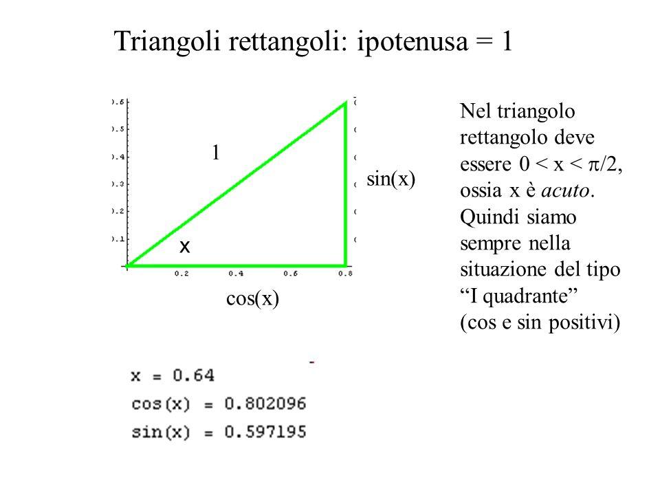 c = a sin(x) b = a cos(x) a a x Triangoli rettangoli: ipotenusa = a Un semplice cambio di scala (triangoli simili hanno i lati in proporzione)