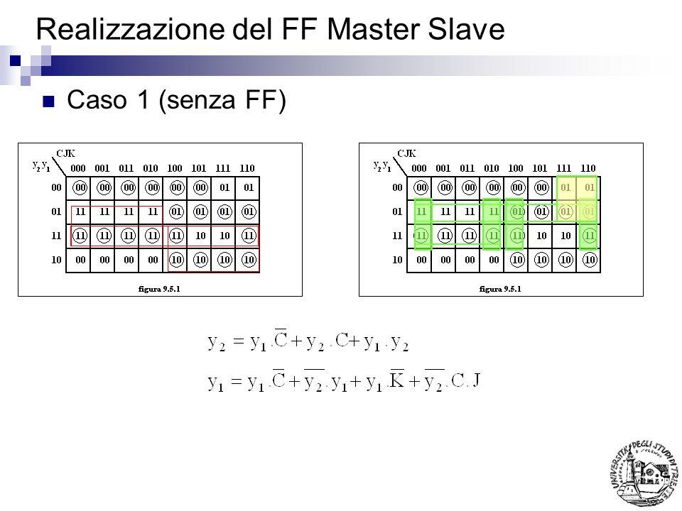 Realizzazione del FF Master Slave Caso 1 (senza FF)