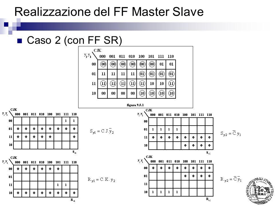 Realizzazione del FF Master Slave Caso 2 (con FF SR)