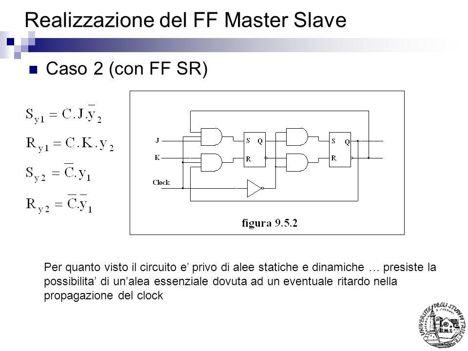 Realizzazione del FF Master Slave Caso 2 (con FF SR) Per quanto visto il circuito e privo di alee statiche e dinamiche … presiste la possibilita di unalea essenziale dovuta ad un eventuale ritardo nella propagazione del clock