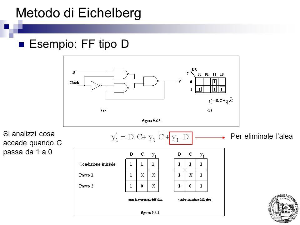 Metodo di Eichelberg Esempio: FF tipo D Per eliminale lalea Si analizzi cosa accade quando C passa da 1 a 0
